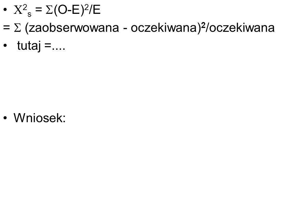 2s = (O-E)2/E =  (zaobserwowana - oczekiwana)2/oczekiwana tutaj =.... Wniosek: