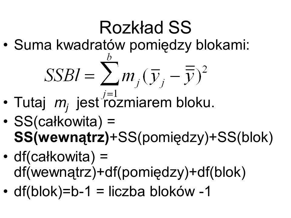 Rozkład SS Suma kwadratów pomiędzy blokami: