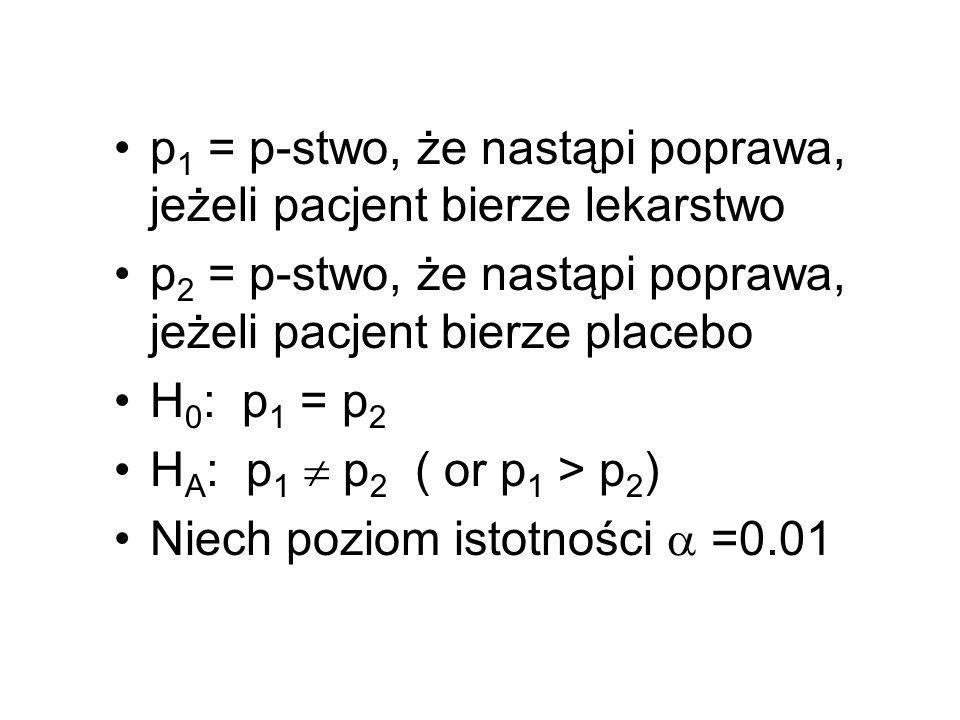p1 = p-stwo, że nastąpi poprawa, jeżeli pacjent bierze lekarstwo