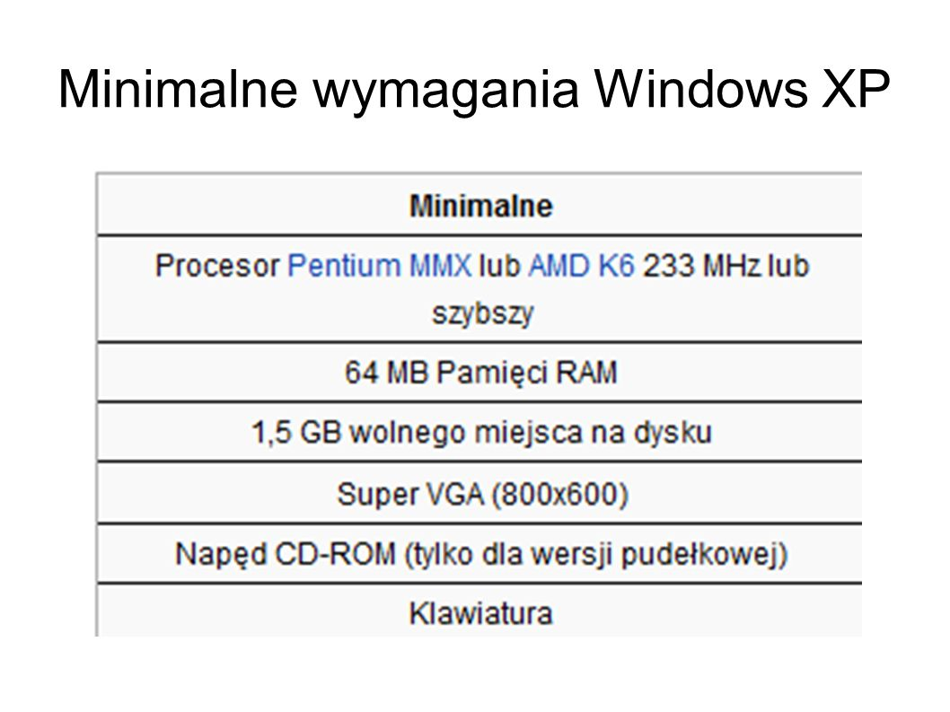 Minimalne wymagania Windows XP