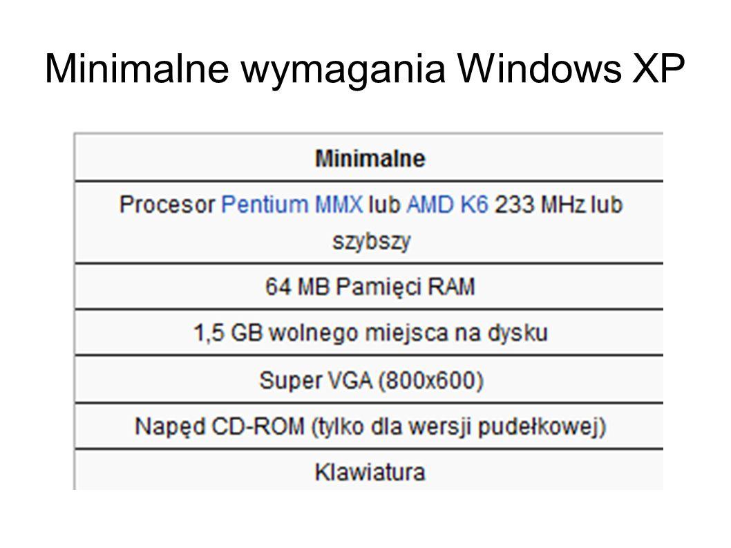 Minimalne wymagania Windows XP