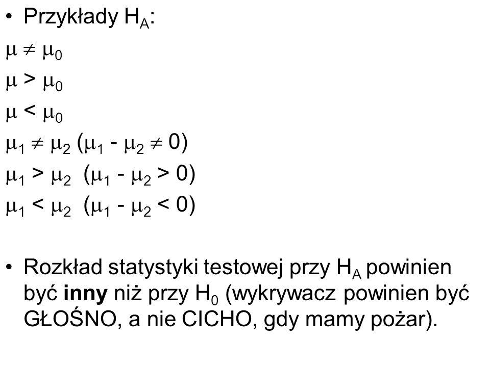 Przykłady HA:   0.  > 0.  < 0. 1  2 (1 - 2  0) 1 > 2 (1 - 2 > 0) 1 < 2 (1 - 2 < 0)