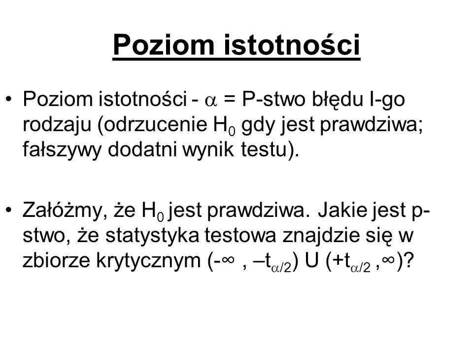 Poziom istotności Poziom istotności -  = P-stwo błędu I-go rodzaju (odrzucenie H0 gdy jest prawdziwa; fałszywy dodatni wynik testu).
