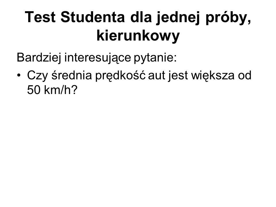 Test Studenta dla jednej próby, kierunkowy