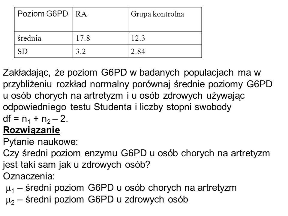 1 – średni poziom G6PD u osób chorych na artretyzm