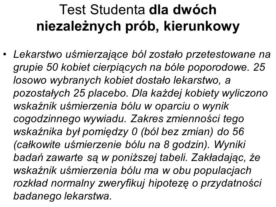 Test Studenta dla dwóch niezależnych prób, kierunkowy