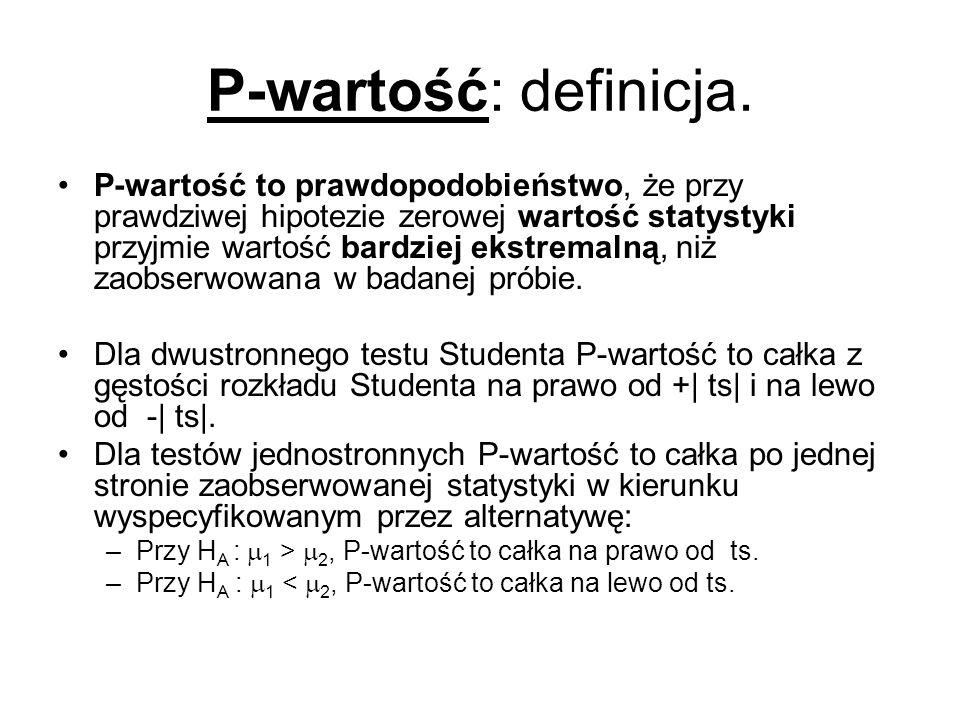 P-wartość: definicja.