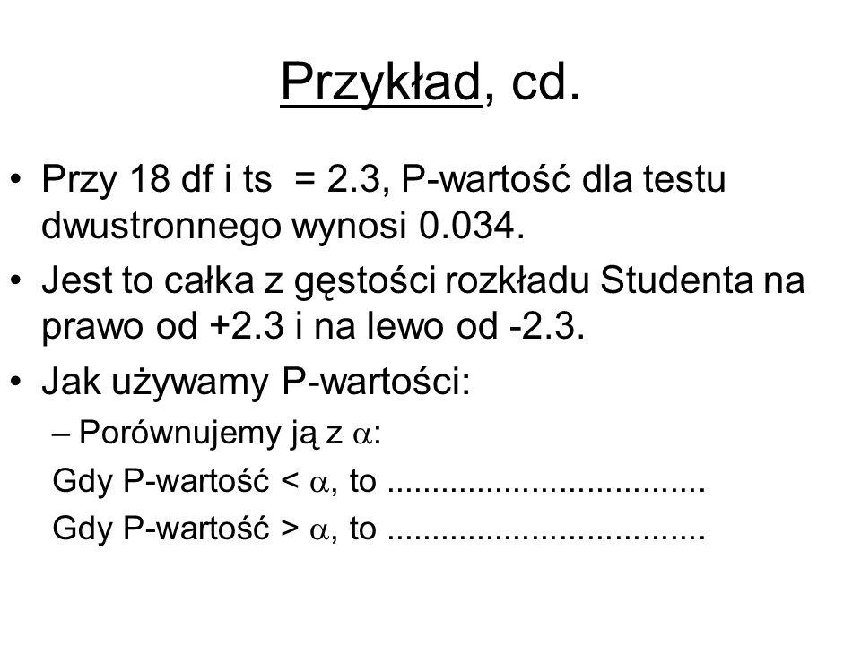 Przykład, cd. Przy 18 df i ts = 2.3, P-wartość dla testu dwustronnego wynosi 0.034.