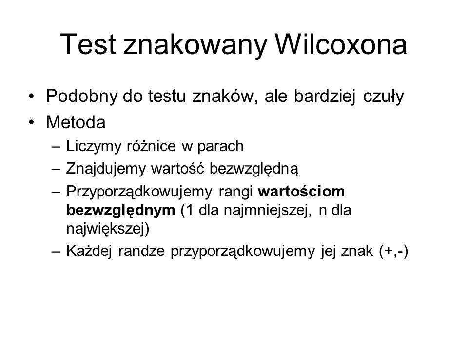 Test znakowany Wilcoxona
