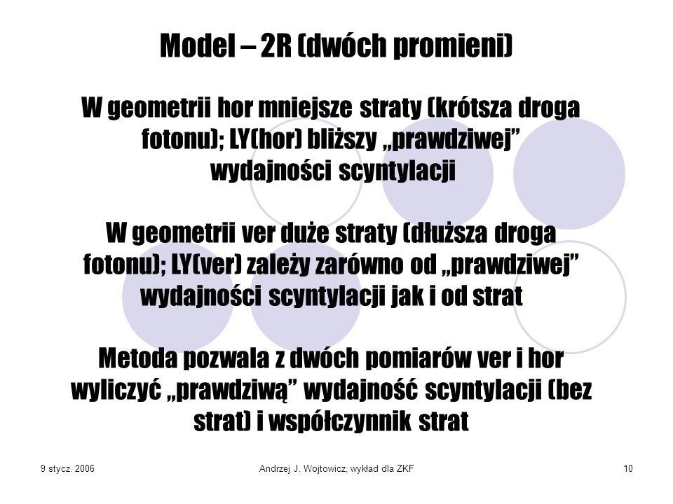 Model – 2R (dwóch promieni)