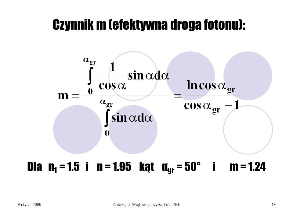 Czynnik m (efektywna droga fotonu):