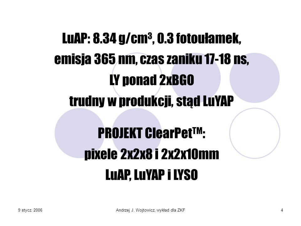 PROJEKT ClearPetTM: pixele 2x2x8 i 2x2x10mm LuAP, LuYAP i LYSO