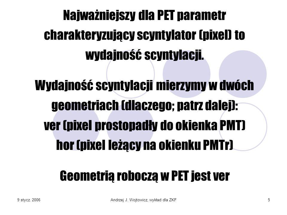 Geometrią roboczą w PET jest ver