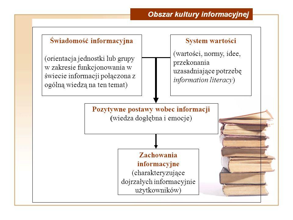 Świadomość informacyjna Pozytywne postawy wobec informacji