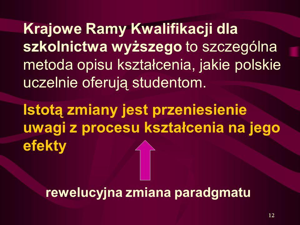 Krajowe Ramy Kwalifikacji dla szkolnictwa wyższego to szczególna metoda opisu kształcenia, jakie polskie uczelnie oferują studentom.