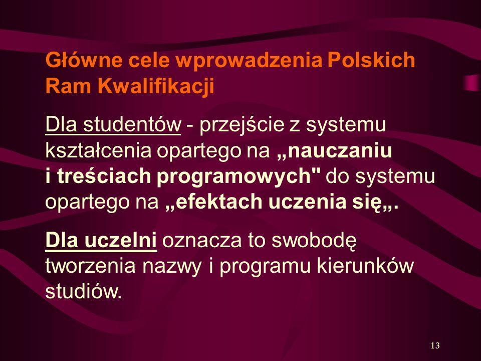 Główne cele wprowadzenia Polskich Ram Kwalifikacji