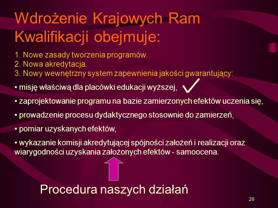 Wdrożenie Krajowych Ram Kwalifikacji obejmuje: