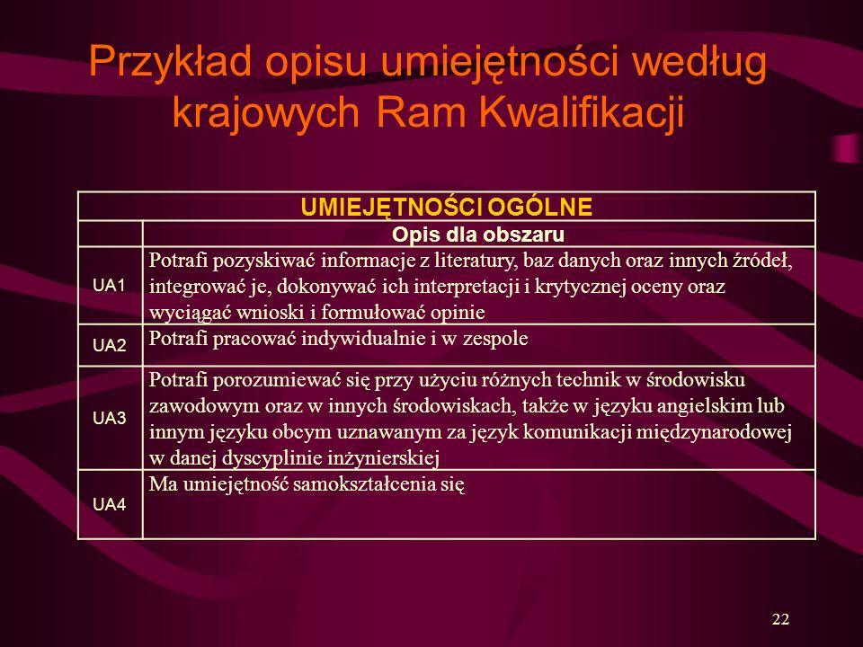 Przykład opisu umiejętności według krajowych Ram Kwalifikacji