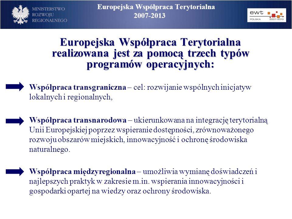 Europejska Współpraca Terytorialna 2007-2013