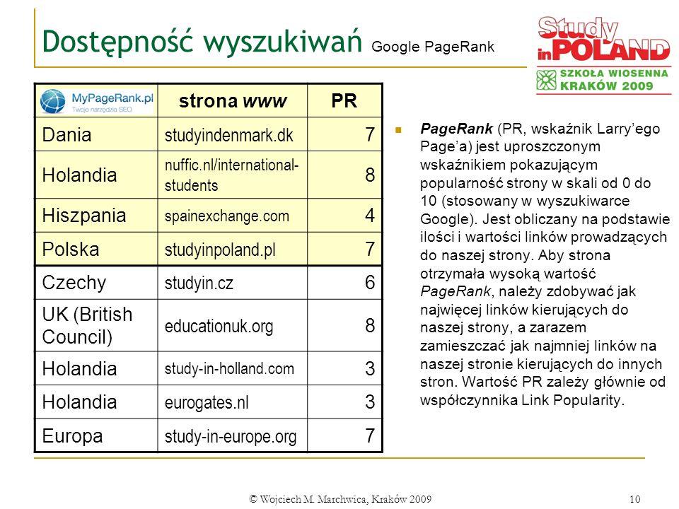 Dostępność wyszukiwań Google PageRank