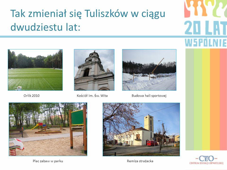 Tak zmieniał się Tuliszków w ciągu dwudziestu lat: