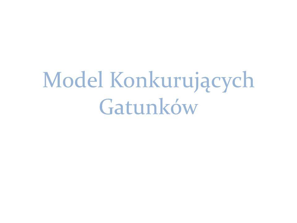 Model Konkurujących Gatunków