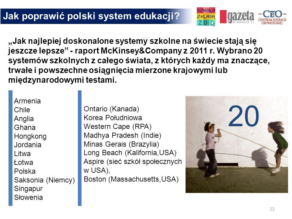 20 Jak poprawić polski system edukacji