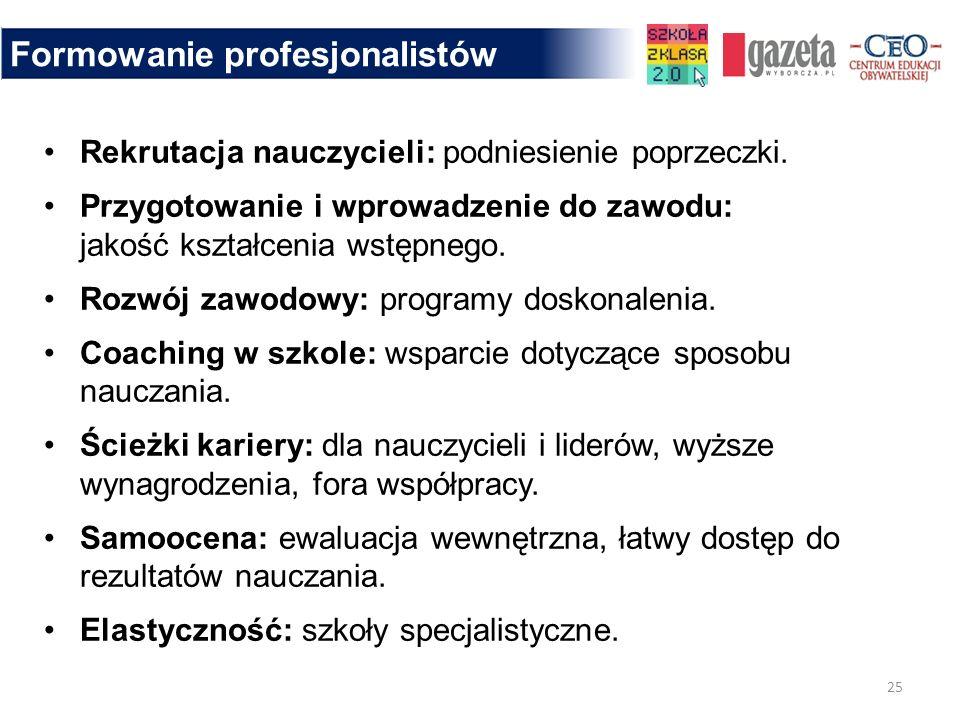 Formowanie profesjonalistów