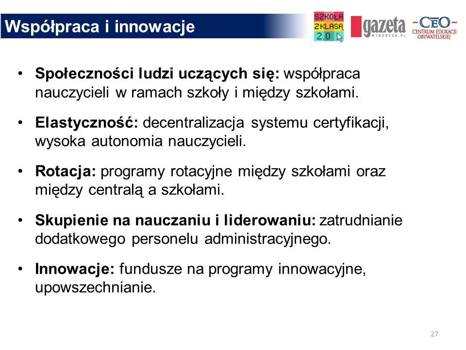 Współpraca i innowacje