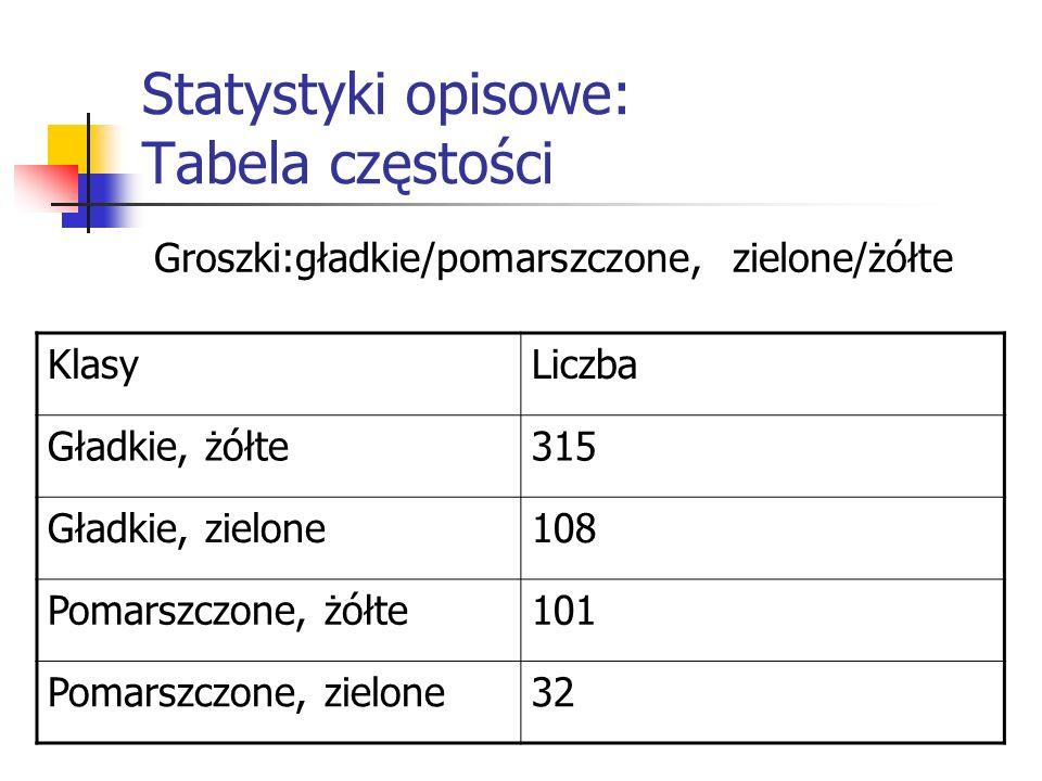 Statystyki opisowe: Tabela częstości