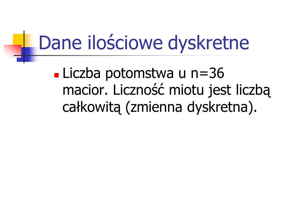 Dane ilościowe dyskretne