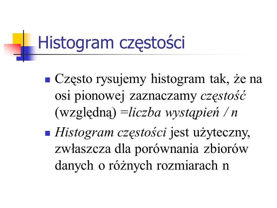 Histogram częstości Często rysujemy histogram tak, że na osi pionowej zaznaczamy częstość (względną) =liczba wystąpień / n.