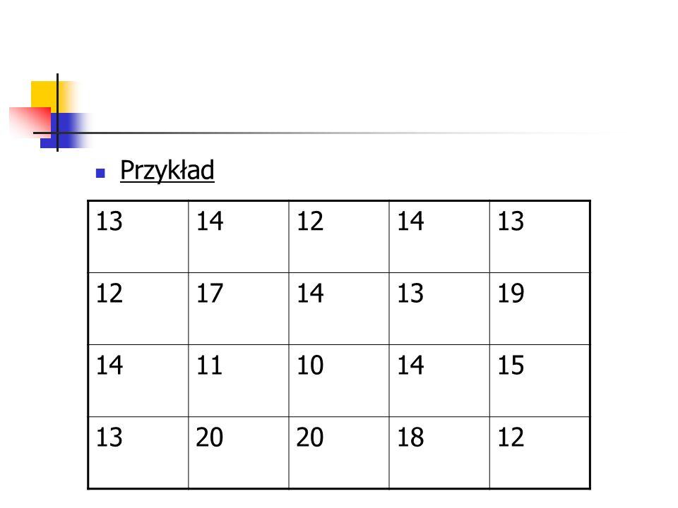 Przykład 13 14 12 17 19 11 10 15 20 18