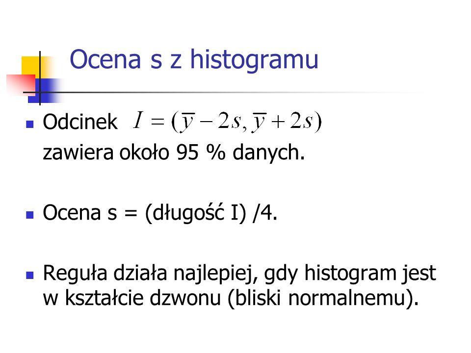 Ocena s z histogramu Odcinek zawiera około 95 % danych.