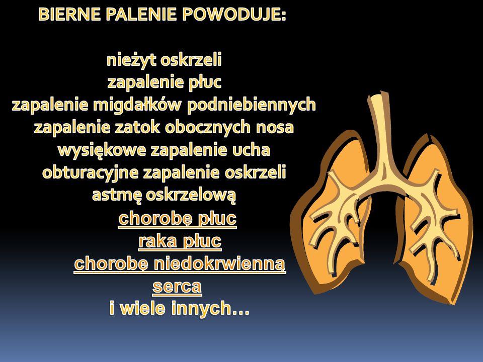 BIERNE PALENIE POWODUJE: nieżyt oskrzeli zapalenie płuc