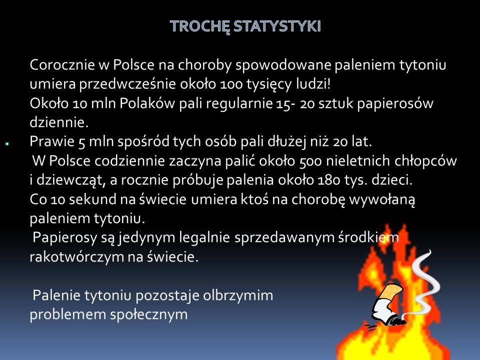 TROCHĘ STATYSTYKICorocznie w Polsce na choroby spowodowane paleniem tytoniu umiera przedwcześnie około 100 tysięcy ludzi!