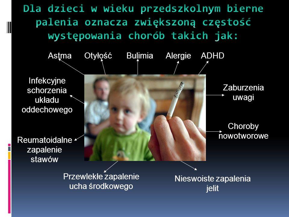 Dla dzieci w wieku przedszkolnym bierne palenia oznacza zwiększoną częstość występowania chorób takich jak: