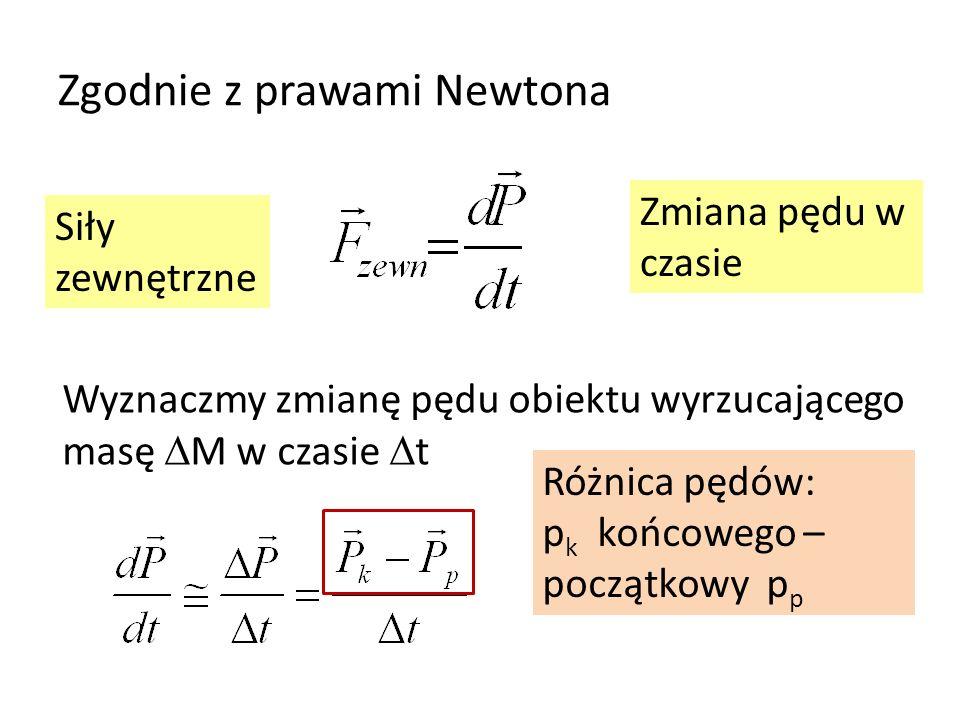Zgodnie z prawami Newtona