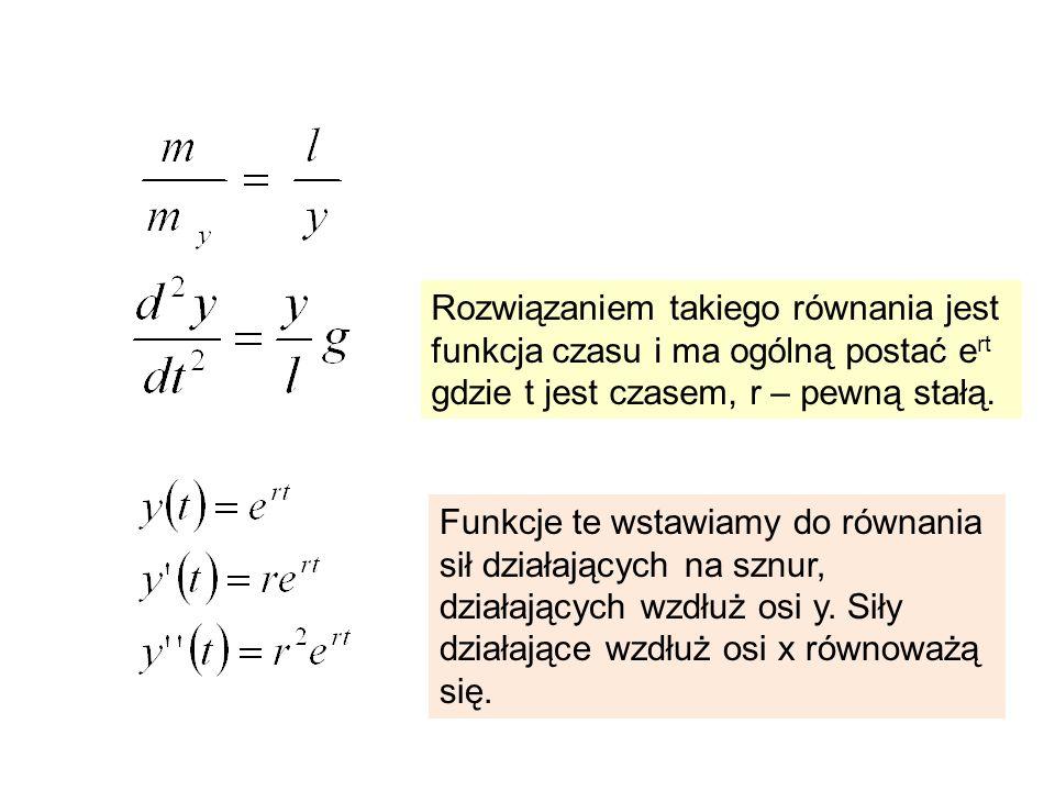 Rozwiązaniem takiego równania jest funkcja czasu i ma ogólną postać ert