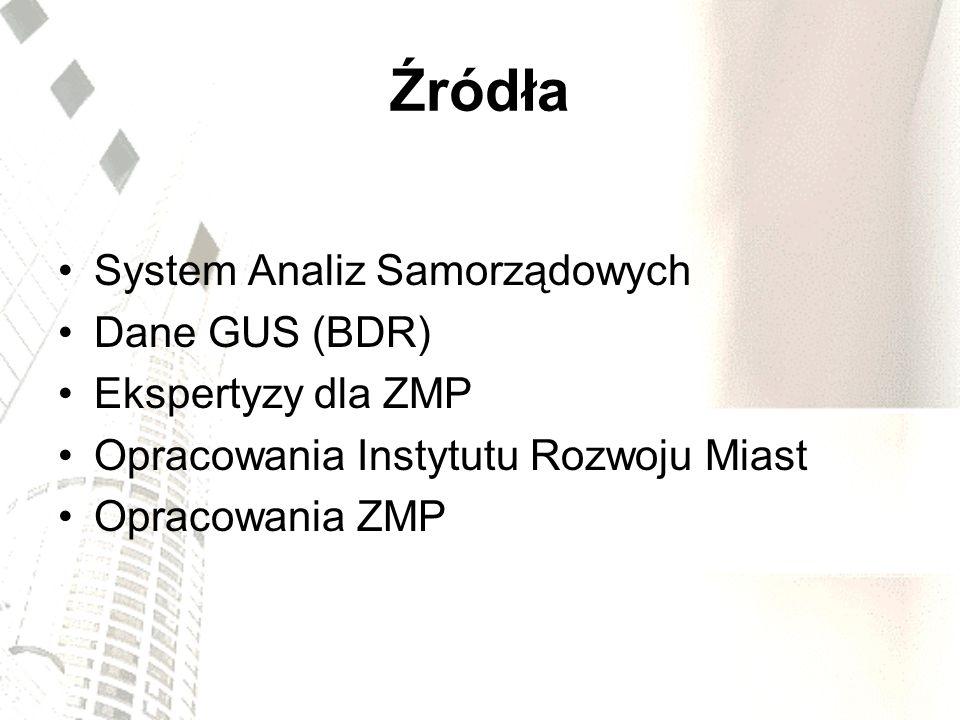 Źródła System Analiz Samorządowych Dane GUS (BDR) Ekspertyzy dla ZMP