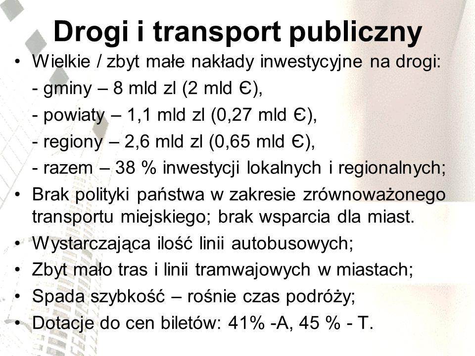 Drogi i transport publiczny