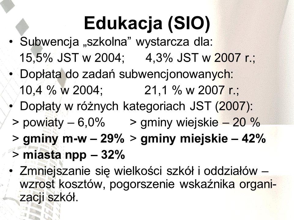 """Edukacja (SIO) Subwencja """"szkolna wystarcza dla:"""