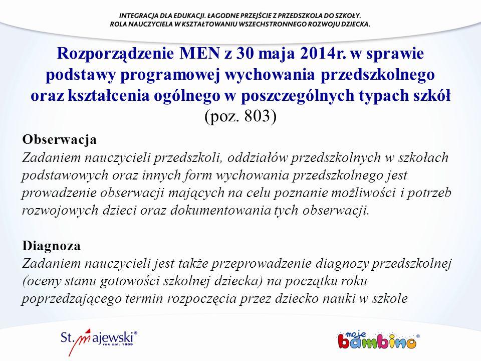 Rozporządzenie MEN z 30 maja 2014r