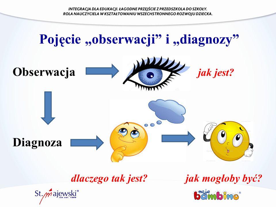 """Pojęcie """"obserwacji i """"diagnozy"""