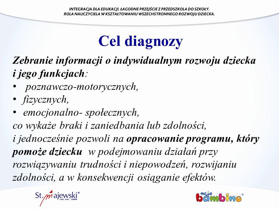 Cel diagnozy Zebranie informacji o indywidualnym rozwoju dziecka