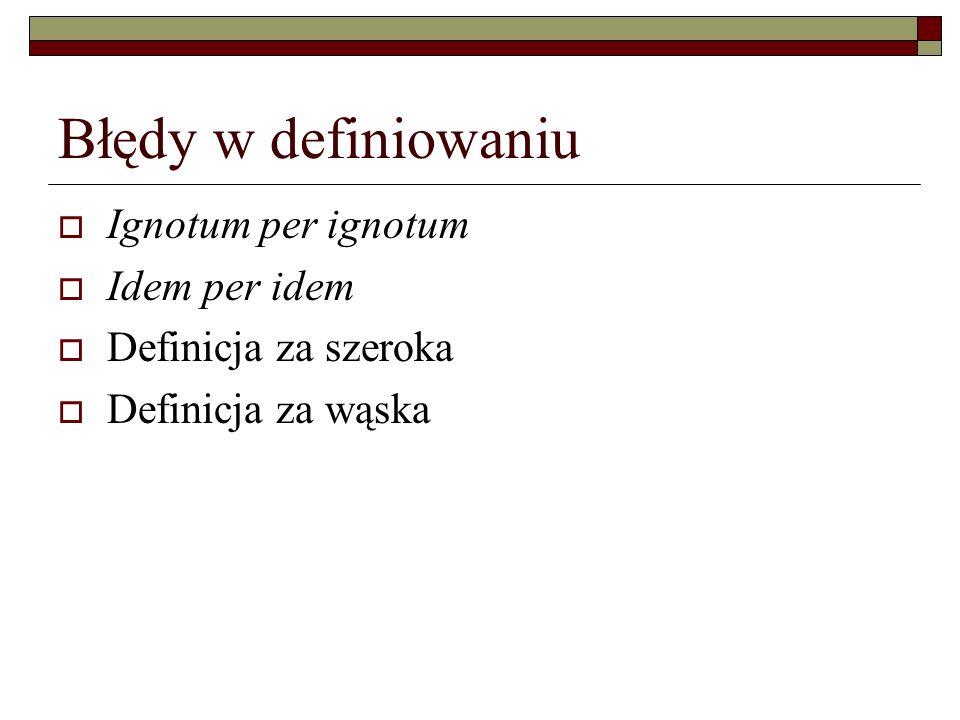 Błędy w definiowaniu Ignotum per ignotum Idem per idem