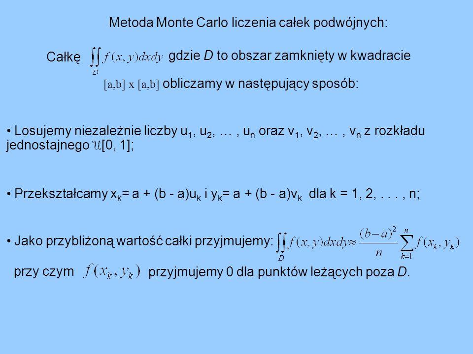 Metoda Monte Carlo liczenia całek podwójnych: Całkę
