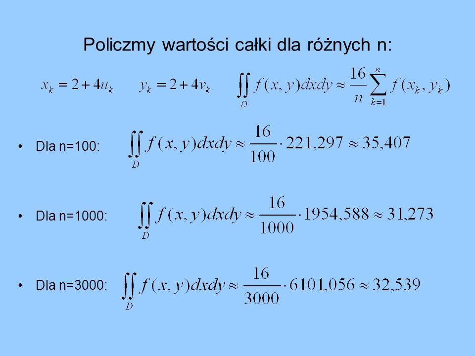 Policzmy wartości całki dla różnych n: