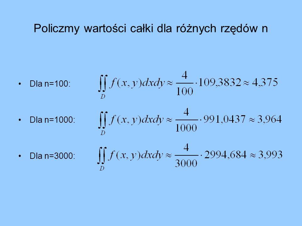 Policzmy wartości całki dla różnych rzędów n