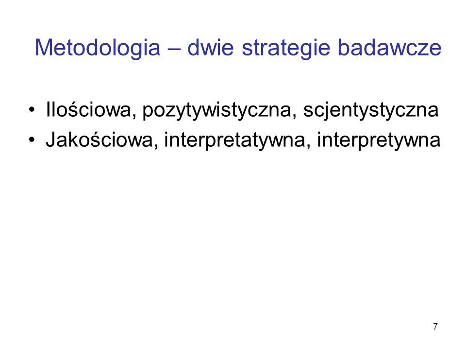 Metodologia – dwie strategie badawcze